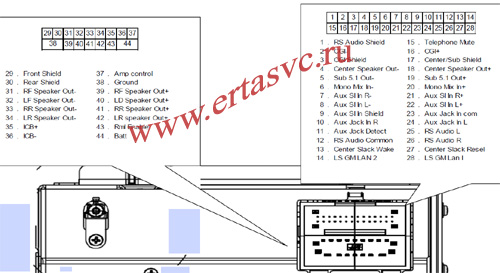 bmw e stereo wiring diagram bmw image wiring diagram bmw e90 professional radio wiring diagram wiring diagram and hernes on bmw e90 stereo wiring diagram