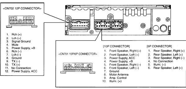 blaupunkt car stereo wiring diagram blaupunkt blaupunkt wiring diagram wiring diagram and hernes on blaupunkt car stereo wiring diagram