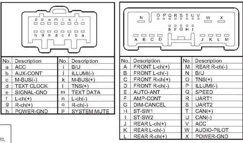 Fms audio схема - Прочие car