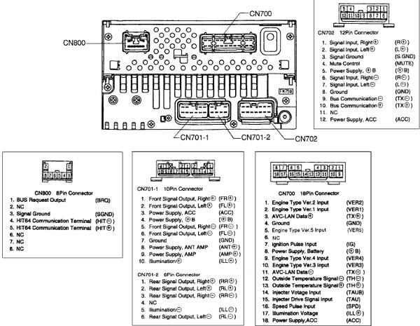 Celica Gen7 58806 Sat-nav Hu Into Gen6  Problem  - Audio  Video  Electronics
